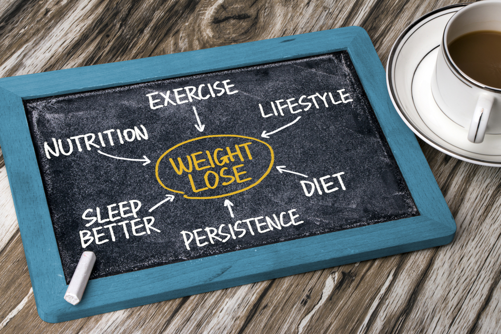 Safe And Effective Weight Loss In Mission Viejo With HCG
